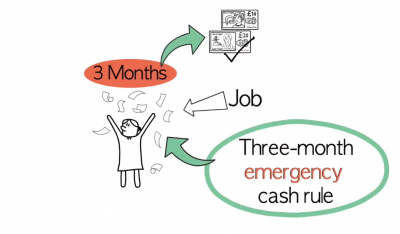 3 Months' Emergency Cash Rule