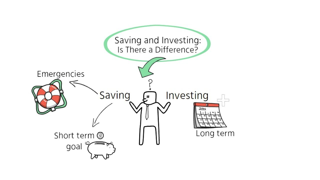 The difference between saving and investing and when and why you should do both.